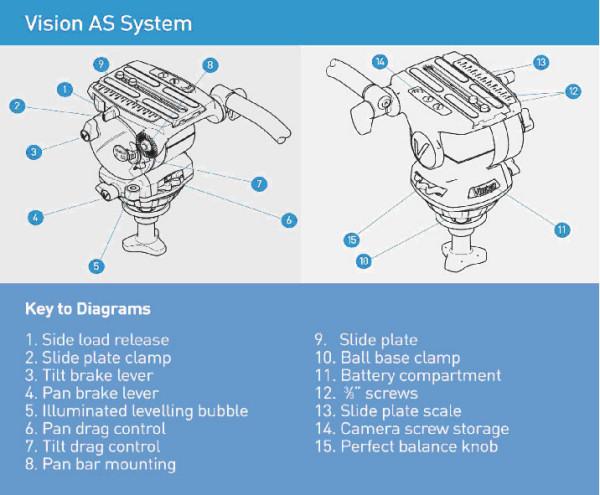 4visionsystem